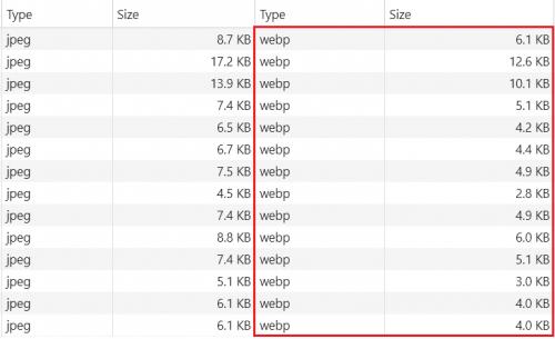 litespeed_wiki:cache:lscwp:configuration:webpreplacement [LiteSpeed